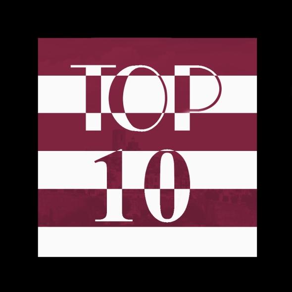 April Top 10